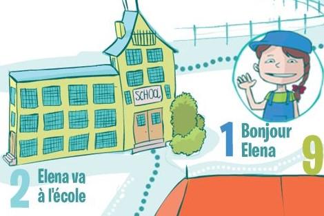 Elena onderbouw Frans_Omgaan met de buurtaalmethode Elena