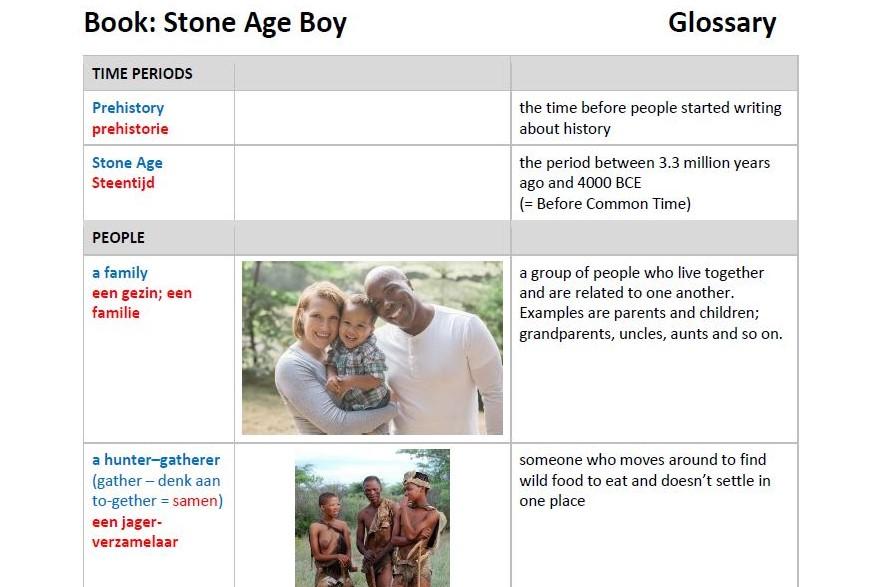 Blog 6_Stone Age Boy_Glossary
